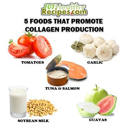 Foods That Promote Collagen Production