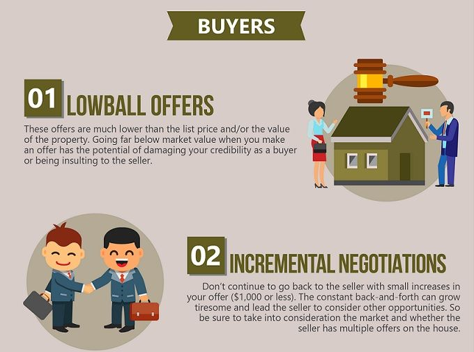 How Home Sellers And Buyers Can Both Win In Real Estate