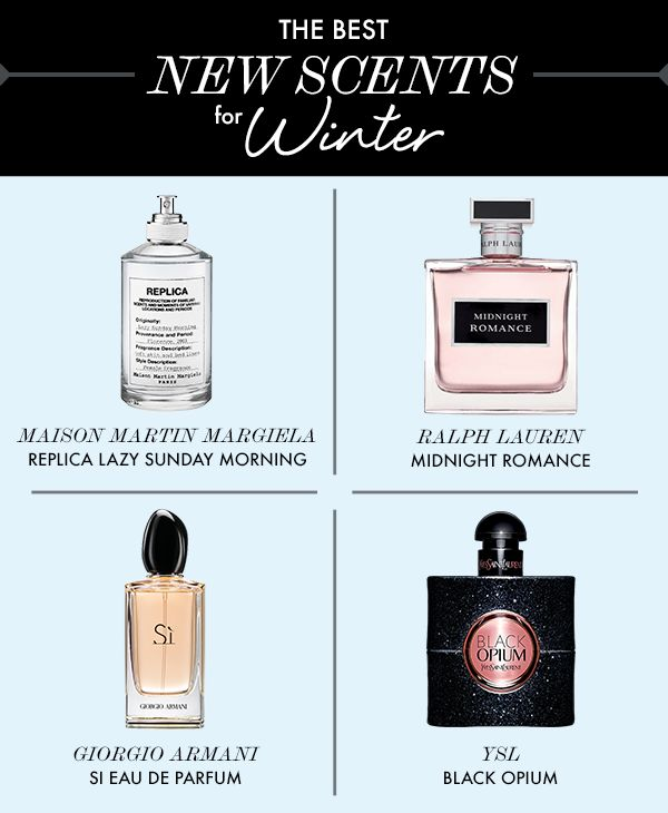 We always keep an eye out for new beauty products, and these brand new fragrances of 2015 are our favorites! Here's a list of perfumes we're loving this winter.