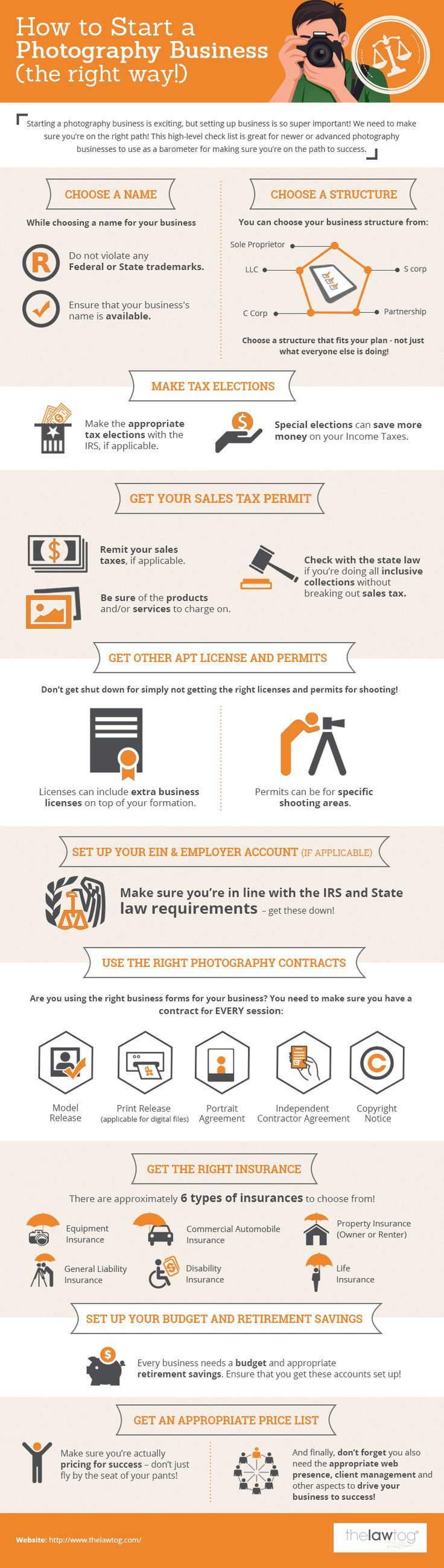 How to set up your photography business - however not just for newbies - great for experienced as a checklist as well!