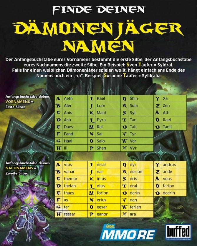 Dämonen Namen Generator