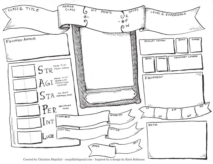 Fantasy Character Design Sheet : Best character sheets images on pinterest tabletop