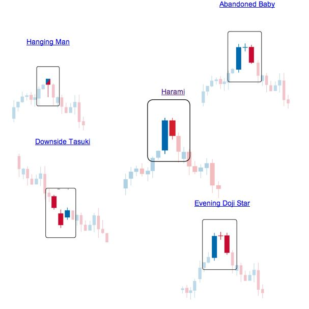Testing algorithmic trading strategies