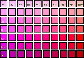 Magenta to Red chart - saturated