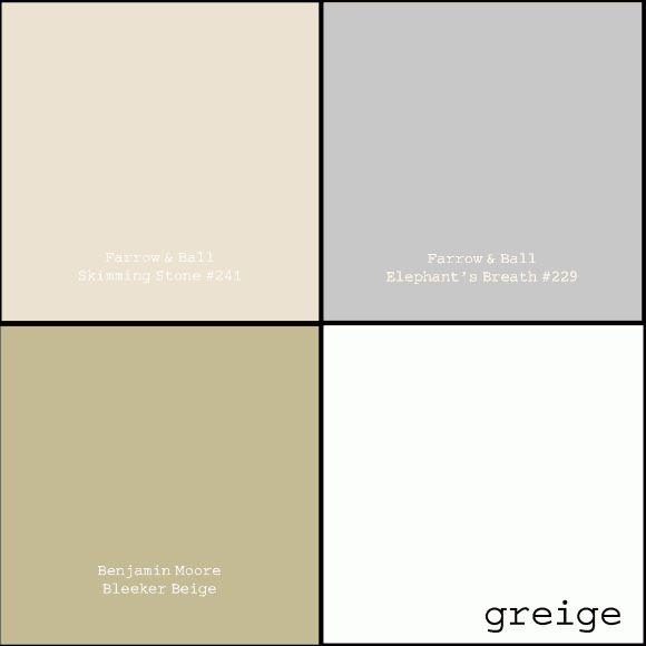 36 Best Images About Greige On Pinterest Paint Colors Sherwin Williams Perfect Greige And