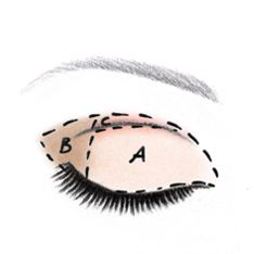 TUTORIALS | CHANEL LES 4 OMBRES - Natural Chic Look