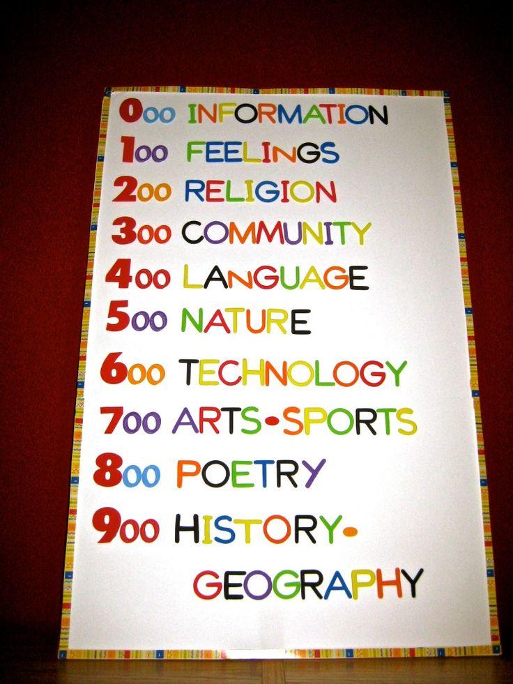 Dewey Decimal System Bulletin Board