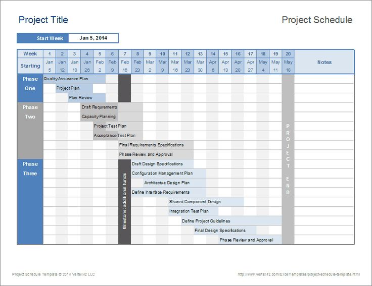 Project Schedule Chart Progress Planning Timeline Stock Vector