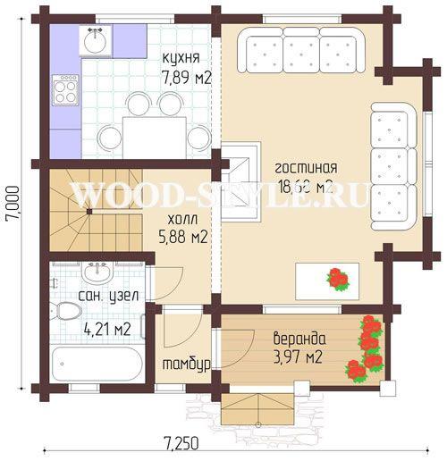 план каркасно-щитового мини дома