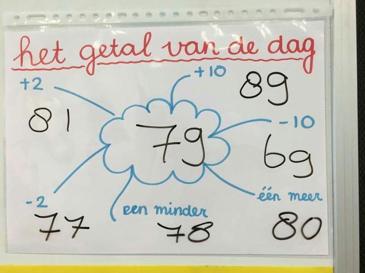 Getal van de dag. Kost 1 minuutje per dag! Wit blaadje met het wolkje de sommen in een insteekhoes en met whiteboard stift elke dag het getal van de dag opschrijven en daarna uitwissen met een doekje. Kinderen vinden het leuk!