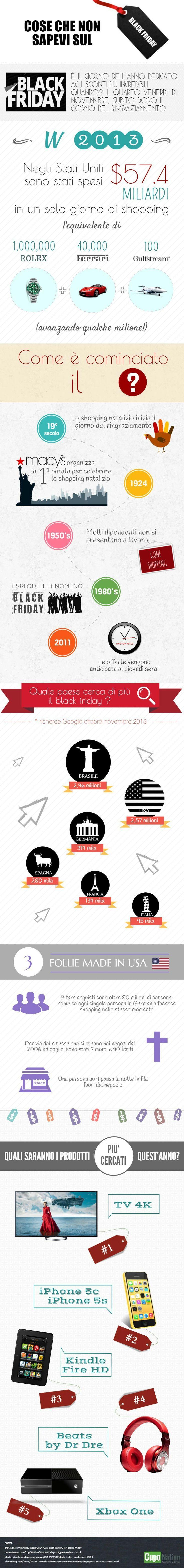 Ecco le origini del #BlackFriday in un'#infografica