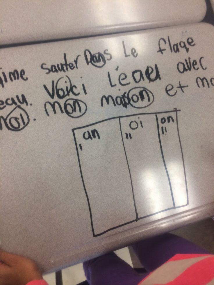 Primary French Immersion Resources: Working on our writing. Using reading sounds to edit our writing.