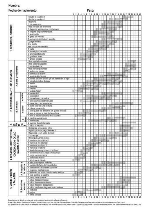 Recopilatorio de Materiales: Atención temprana Estimulación Precoz | Orientacion AndujarOrientacion Andujar