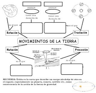 MOVIMIENTOS DE LA TIERRA - todo para tu clase