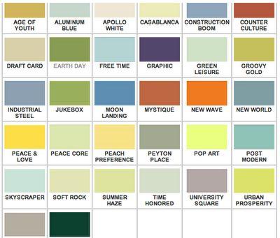 98 best vintage color palettes images on pinterest | colors, retro
