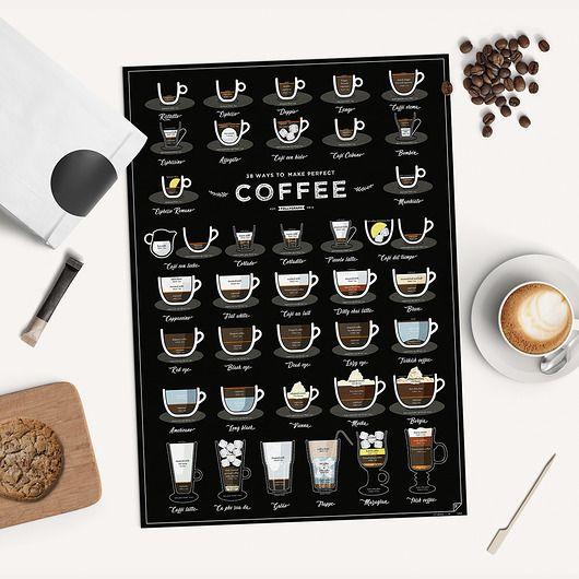 https://www.pakamera.pl/dodatki-plakaty-ilustracje-obrazy-inne-38-ways-to-make-a-perfect-coffee-wydanie-2-nr1329596.htm?utm_source=newsletter&utm_medium=email&utm_campaign=nl_2017-12-14_Przygotowania-do-Swiat-Pakamerapl&gauid=12072514