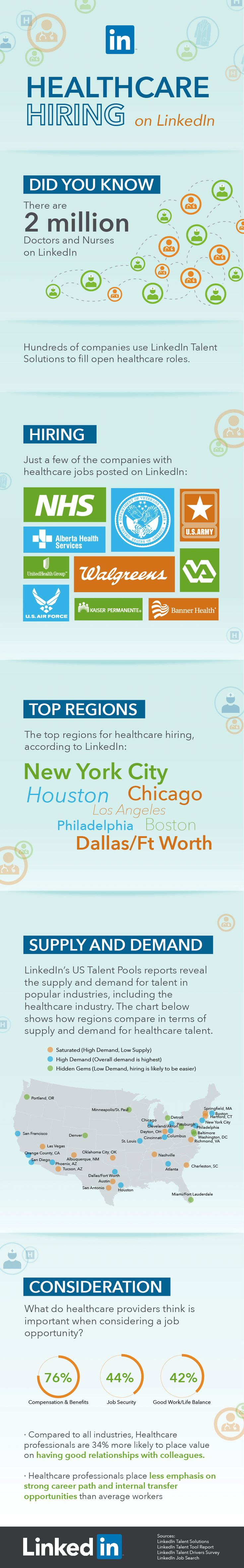 17 best images about healthcare recruitment agency 17 best images about healthcare recruitment agency flies away mobiles and staffing agencies