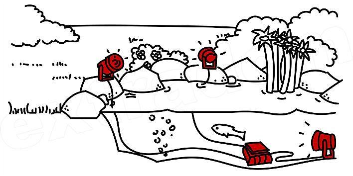 Jak dobrać wodne oświetlenie ogrodowe? - dowiesz się w naszym artykule.