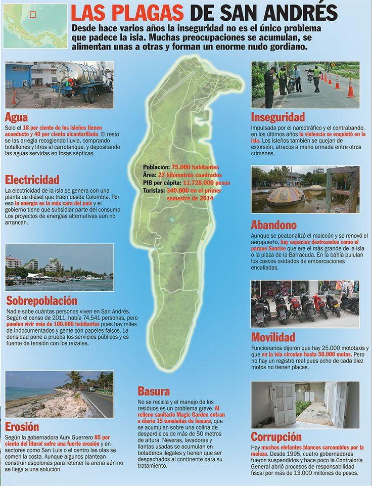 La violencia, la corrupción y la demora en varios de los megaproyectos tienen en una difícil situación a San Andrés