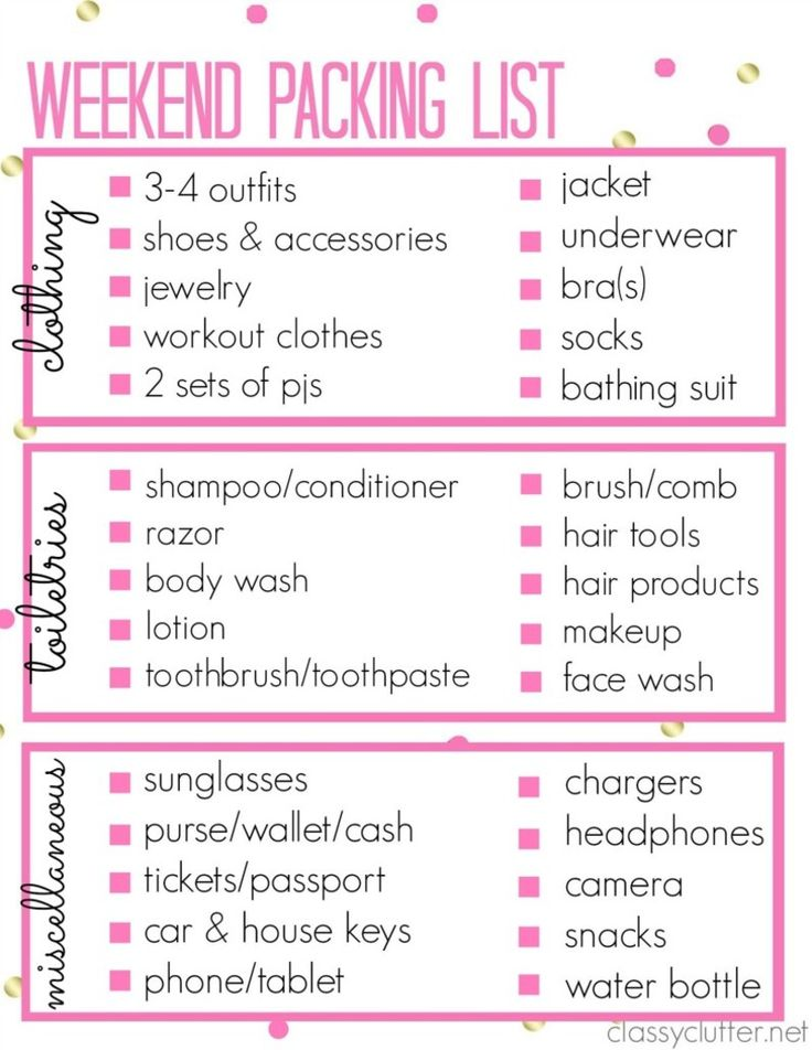 Cool packing list for brief weekend trips! From www.classyclutter.net #packing #packingtips #travel