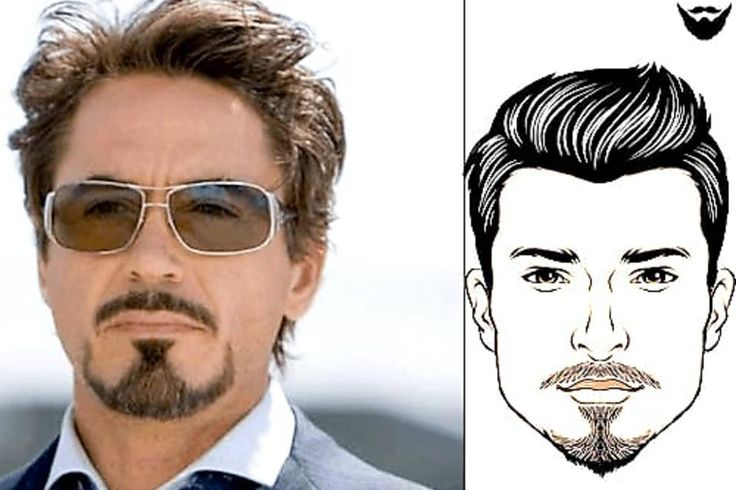 Attractive Goatees: 6 Types Of Goatee Beard Styles U0026 The Celebs Who Sport U0027Em