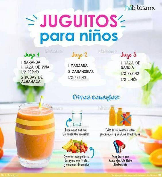 TODAS LAS RECETAS : JUGOS SALUDABLES PARA LOS NIÑOS