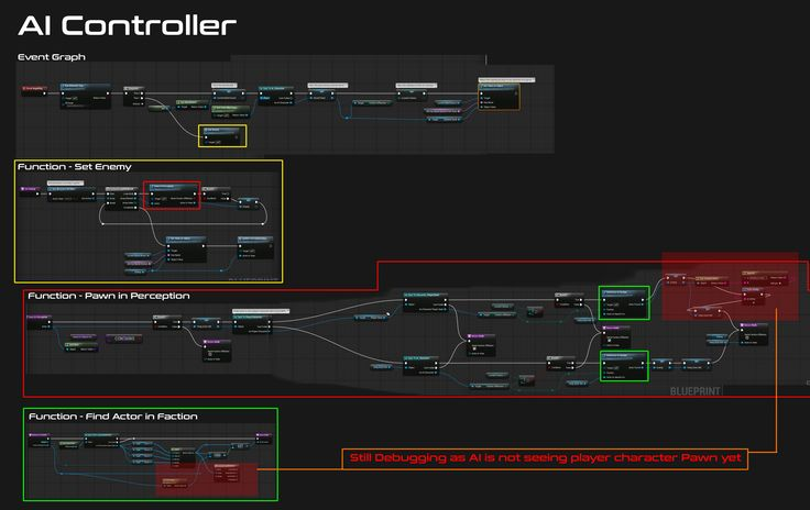 26 best ue4 blueprint screengrabs images on pinterest unreal screen grab of my current ai controller event graph and some of the function nodes for malvernweather Choice Image
