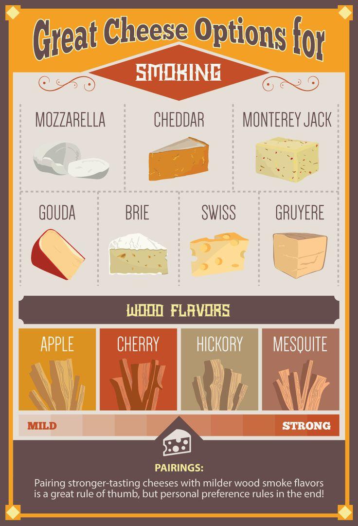 Cheese Smoke Pairings