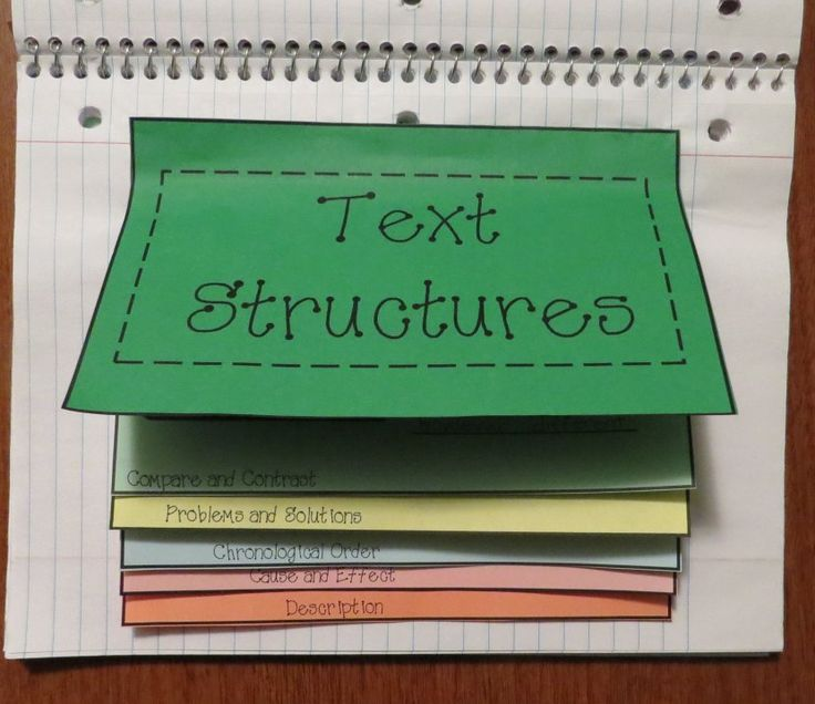 ELA Standard RI 5.5  Each student would construct a Text Structures Graphic Organizer to keep in their Expandafile.  During our novel studies, students would use the organizer to determine the text structure of various pages, chapters, etc.