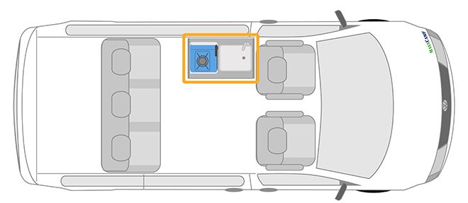 Fitting-situation in the vehicle