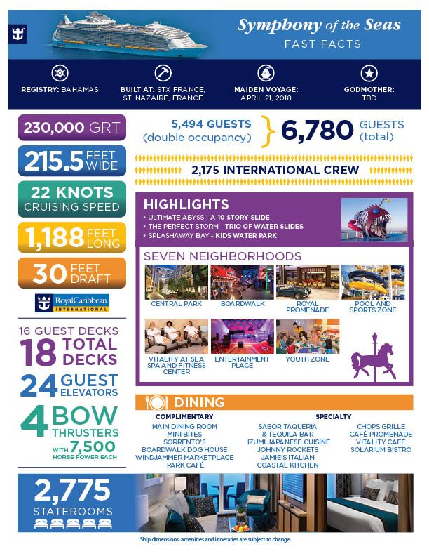 Announcing Our Newest Ship: Symphony of the Seas | Royal Caribbean Connect