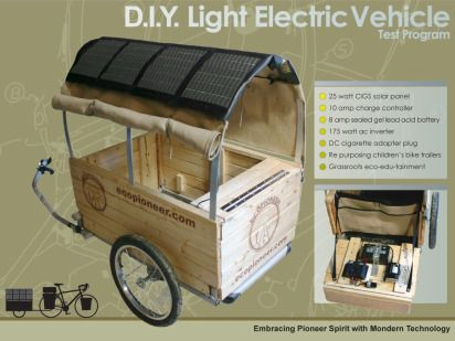 The Greener Gadgets Design Competition brought tons of great green ideas into the limelight, from composters and Twittering electric metering devices to cardboard computers and public bicycle service systems. One of my personal favorites was the entry by Eco Pioneer, a DIY solar bike trailer. It's a modern day covered wagon, ready to power your next adventure.