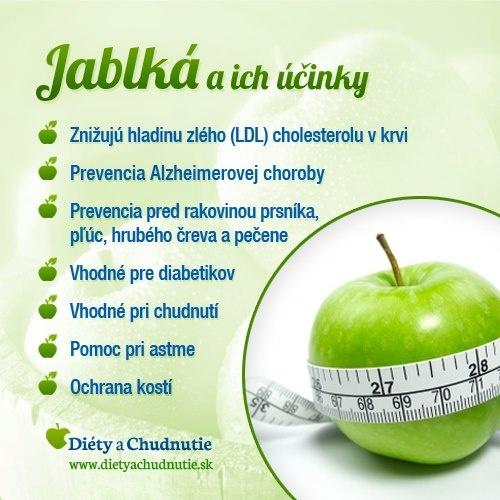 Infografika - jablká a ich účinky. Ako pomáhajú jablká pri zdravom chudnutí sa dočítate v tomto článku http://www.dietyachudnutie.sk/ako-schudnut/ako-chudnut-a-nepribrat-zacnite-jest-pravidelne-jablka/