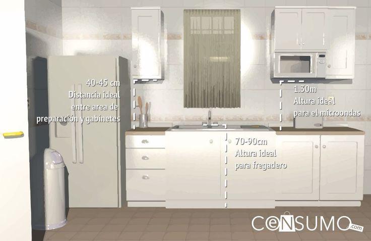 #refrigerador medidas #horno #microondas #lavadero #tarja #muebles #cocina #basurero #gabinete #luz