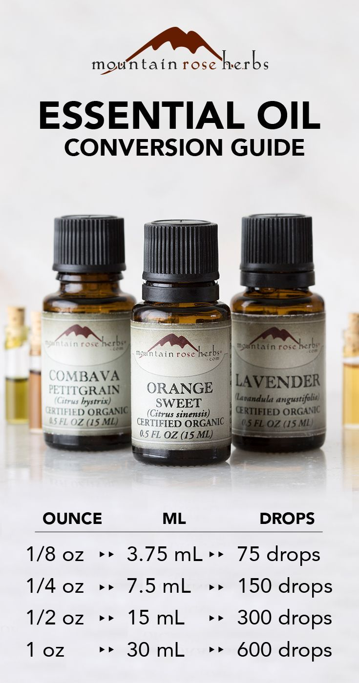 Essential Oil Conversion Guide By Mountain Rose Herbs!