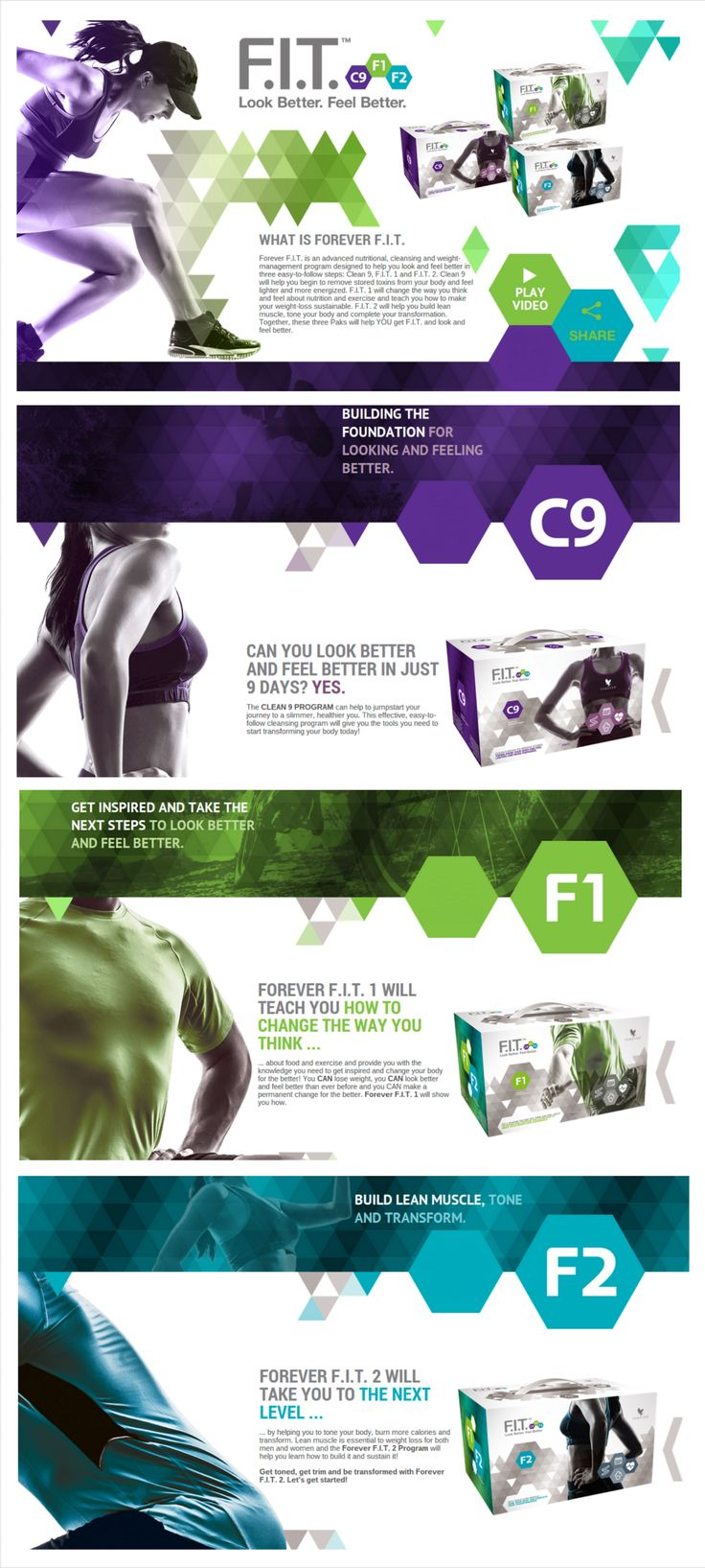 SO excited, the secret is out! For a while we have been hinting towards a new program that has been giving us incredible results. Forever F.I.T. is an advanced nutritional, cleansing and weight-loss program designed to help you look and feel better in three easy-to-follow steps: Clean 9, F.I.T. 1 and F.I.T. 2. For more information email me vikkiberg@live.co.uk