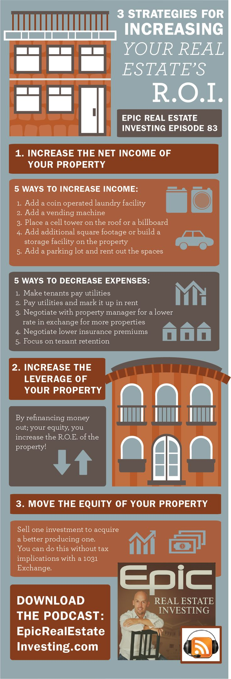 How to Increase the ROI of your Real Estate Investment Portfolio | Epic Real Estate Investing #Podcast #Infographic