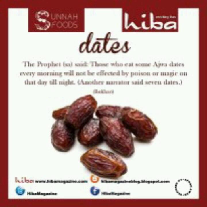 Sunnah Food:Date