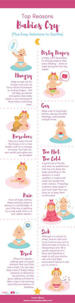 Why is baby crying? Are you a new mom who struggles to read the signs? Whether it's hunger, gas or tiredness, this list will help guide you to find the solution.