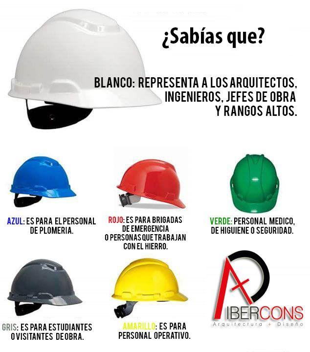 #FelizJueves ¿Sabías que en la construcción los colores de los cascos representan los rangos? Aquí te los mostramos, y recuerda que Ibercons Arquitectura + Diseño es la compañía que hace tus proyectos arquitectónicos una realidad. Contáctanos al: 3197976974.