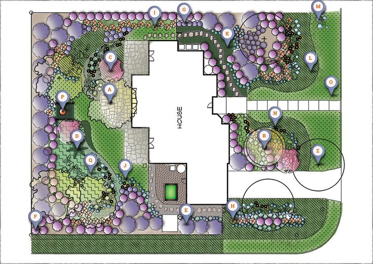 Half acre landscape design with lots of trees, bushes, and ...