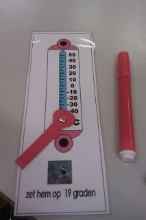 Thermometer aflezen