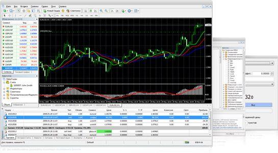 Forex penny stocks