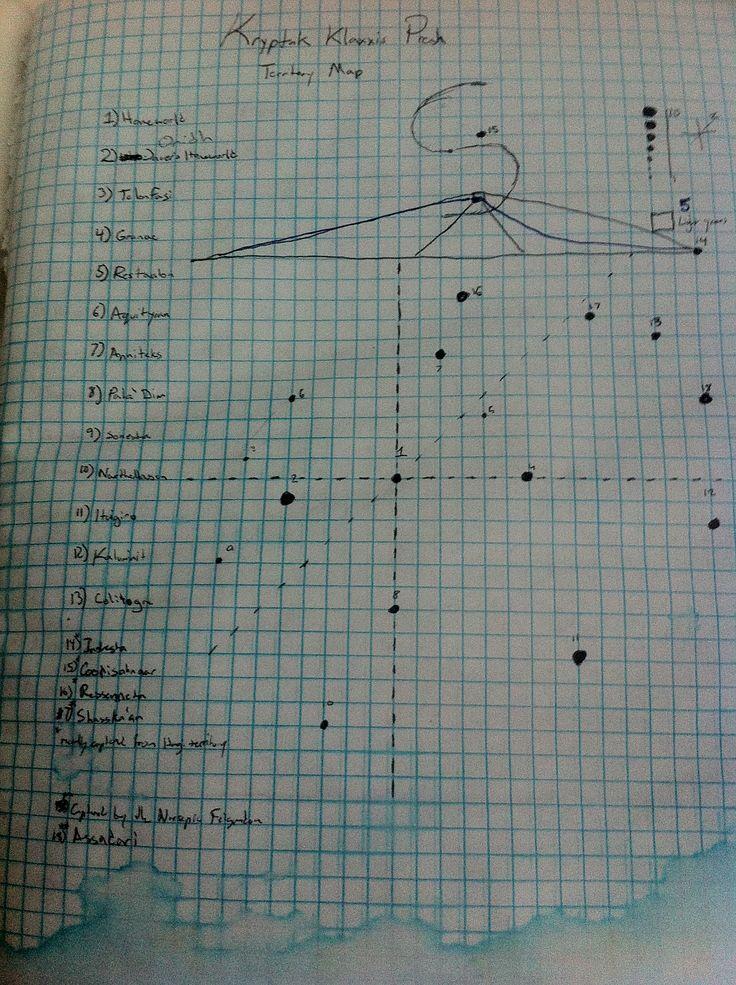 Kryptak Klaxxis Presh - Sector Map Stage - Sketch by Zach Acid