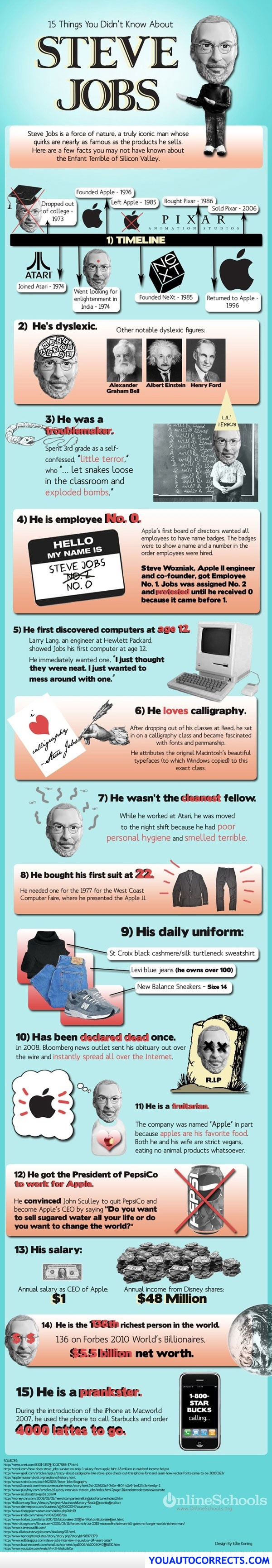 15 Things You Didnt Know About Steve Jobs