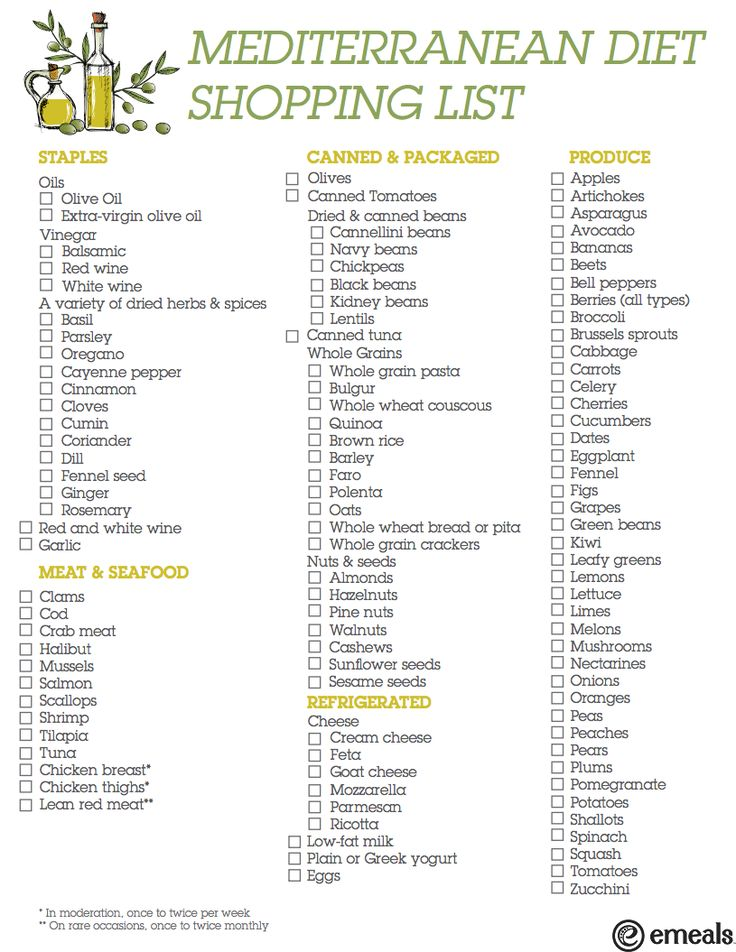 Printable Infographic Mediterranean Diet Pantry List | eMeals Read more in: http://natureandhealth.net/