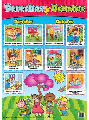 Afiche Deberes y Derechos | Deberes de los niños ...