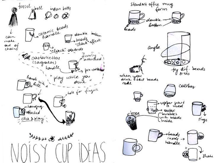 #sketch #murushki #ceramics #ideas #mugs