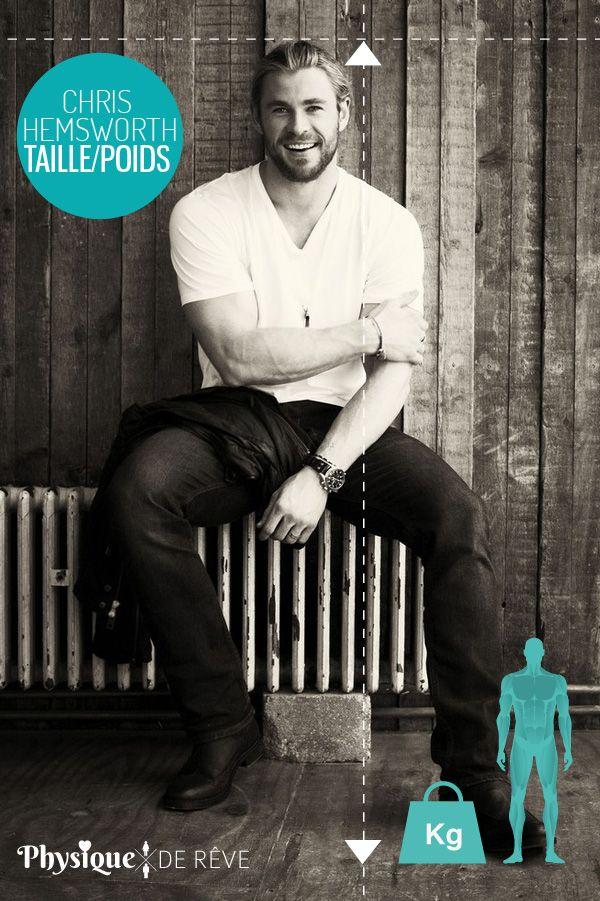 Chris Hemsworth (Thor) taille et poids morphologie muscles Fiche physique de rêve