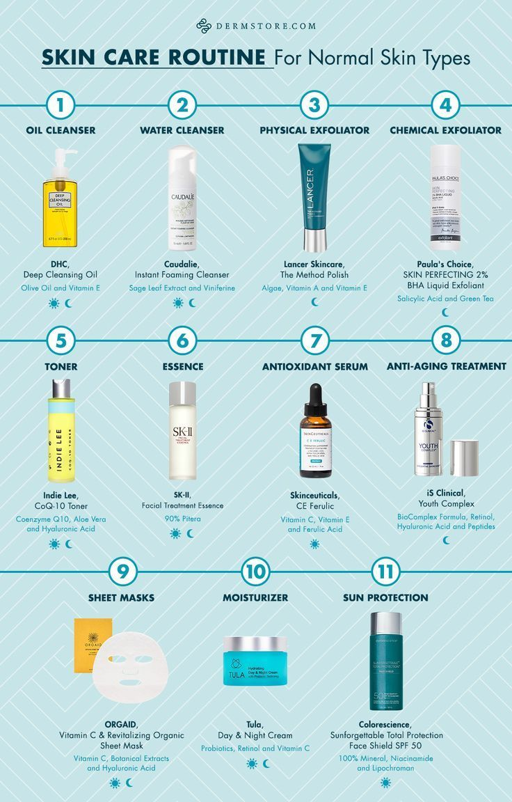 Finding the perfect skin routine is a lifelong journey. Weather changes hormona #CombinationSkinCareProducts